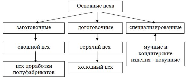 Что такое копровый цех и для чего он нужен? | xlom.ru – это лучший портал о металлоломе и вторсырье в россии!