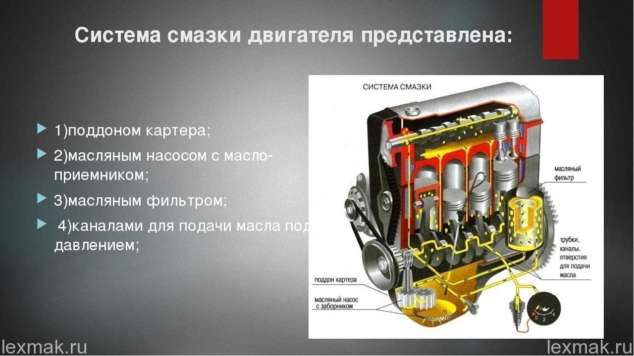 Что значит mpi двигатель?