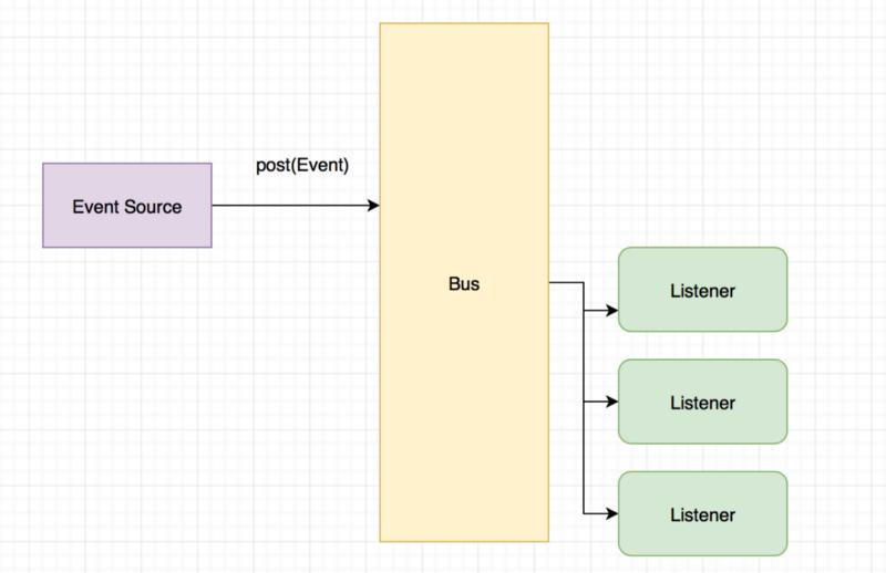 System.io.pipelines: высокоэффективный io в .net / блог компании microsoft / хабр