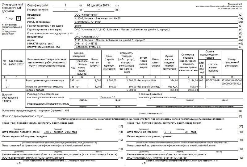 Товарная накладная: это что такое и для чего она нужна, как выглядит на фото простая форма документа торг-12, подтверждающая факт поставки?