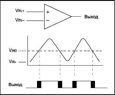 Компаратор (метрология)