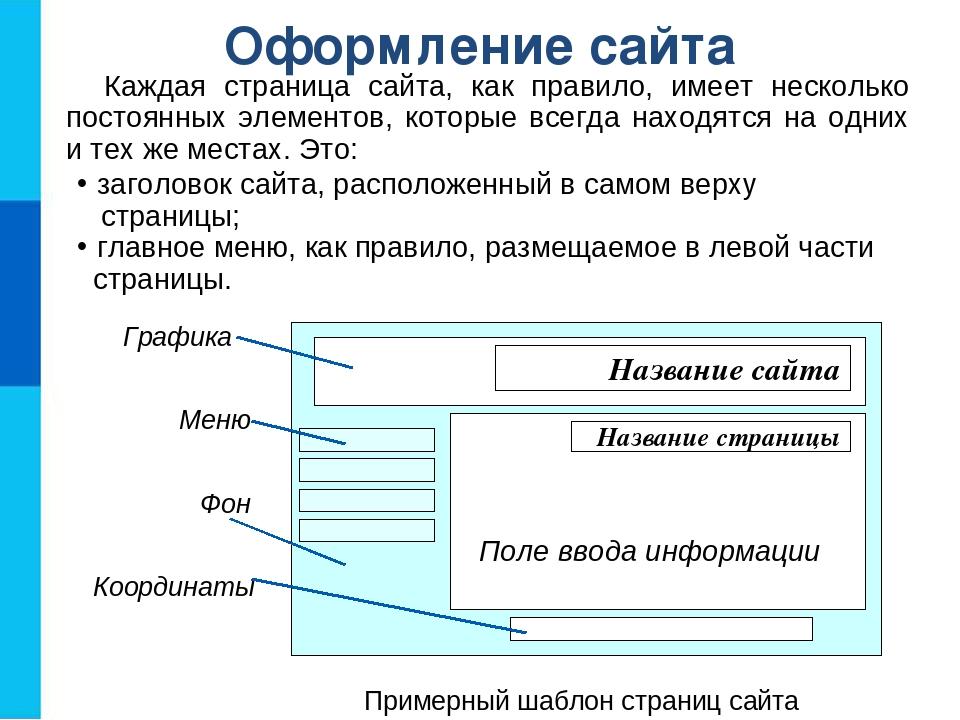 Что такое веб сайт, для чего нужен и как создать его - простыми словами