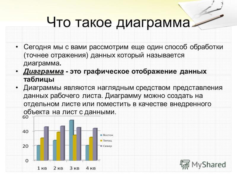 Определение диаграмма