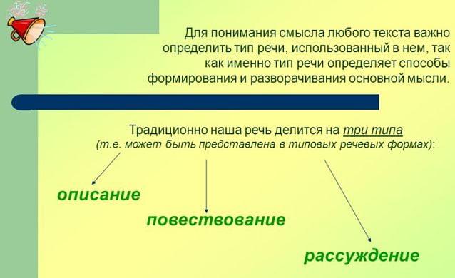 Стили речи в русском языке: характеристика и примеры текстов, таблица