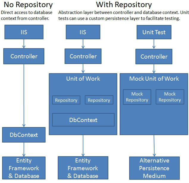 Aptly. как организовать контроль пакетов из внешних репозиториев и делегировать управление в продуктовые команды