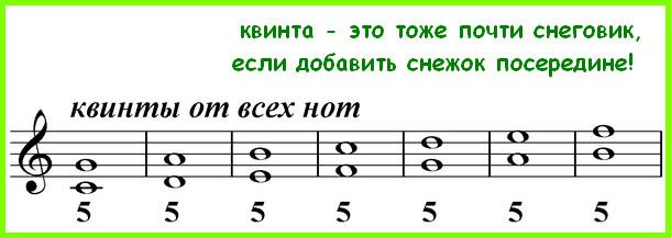 Период в музыке: строение периода, формы и виды : labuda.blog период в музыке: строение периода, формы и виды — «лабуда» информационно-развлекательный интернет журнал
