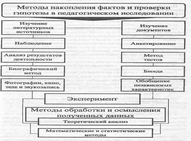 Международные исследования качества школьного образования