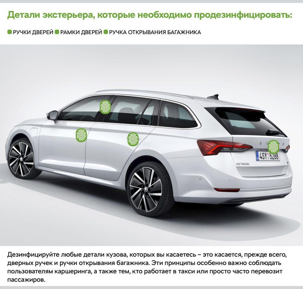 Правила эксплуатации автомобиля | помощь водителям в 2020 и 2021 году