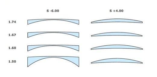Что собой представляет показатель преломления стекла и как его определить с помощью формулы?