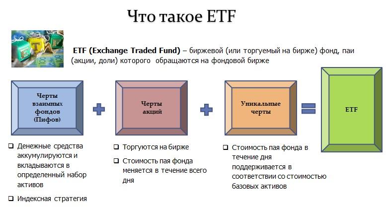 Etf — что это такое и как работает. список etf для физических лиц