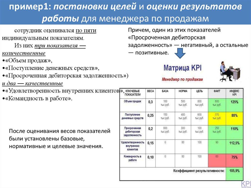 Cfa - компоненты и формат отчета о прибылях и убытках   программа cfa   fin-accounting.ru