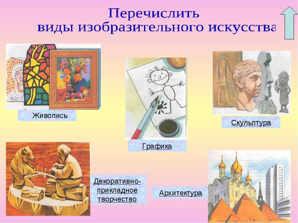 Изобразительное искусство — википедия с видео // wiki 2