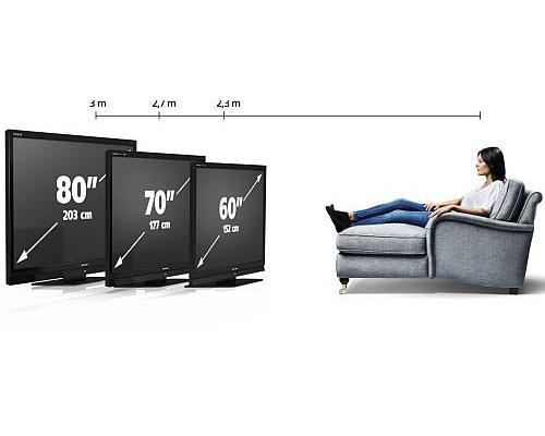 Как выбрать диагональ телевизора для дома