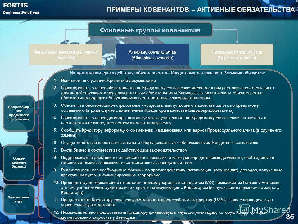 Ковенанты - это... определение, виды, применение :: businessman.ru