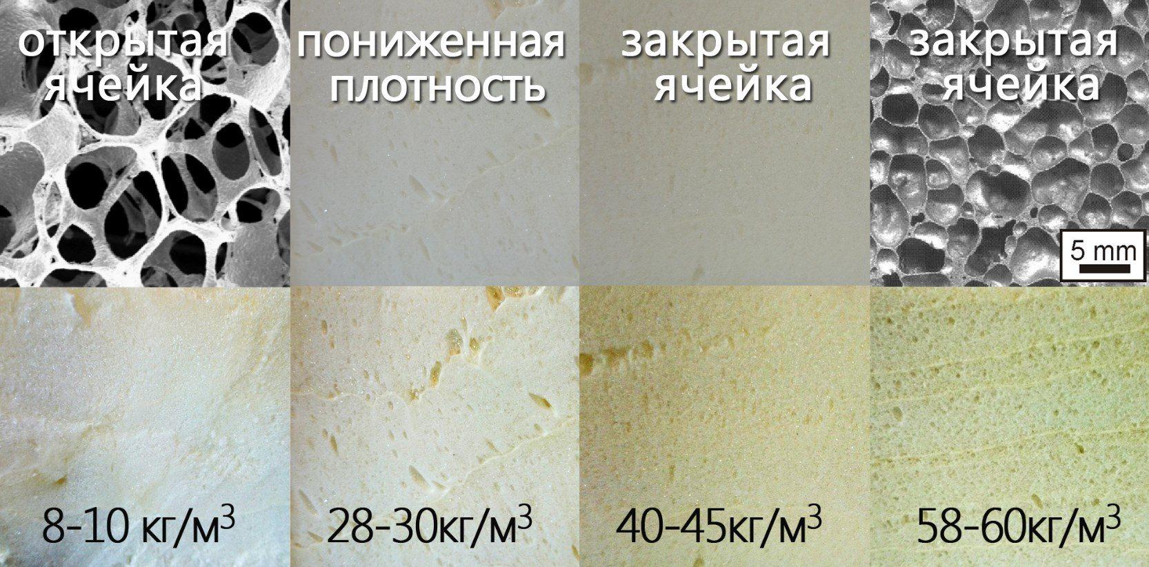Полиуретаны — википедия