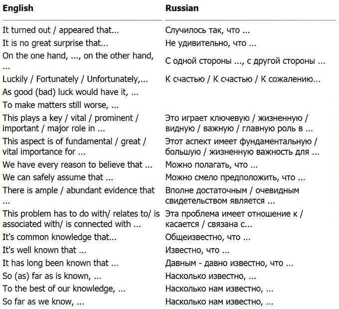 Что это - мч? благо и зло сокращений. русские и английские акронимы