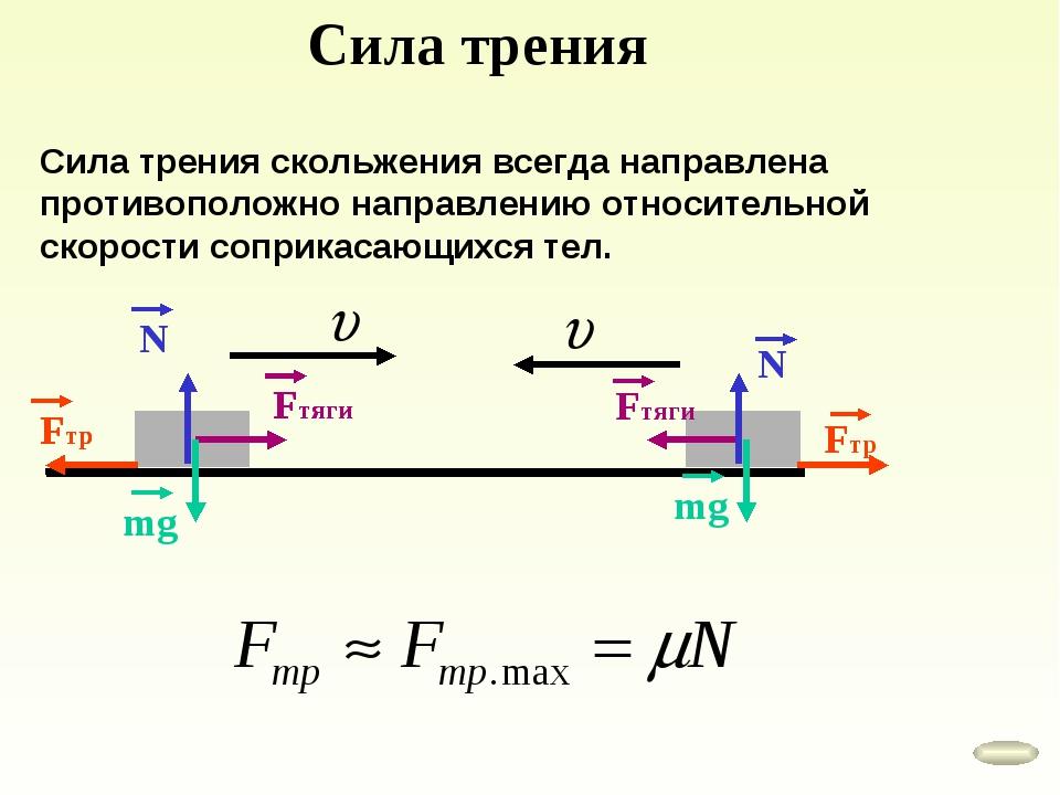 Сила трения: определение, формулы – простое и доходчивое объяснение