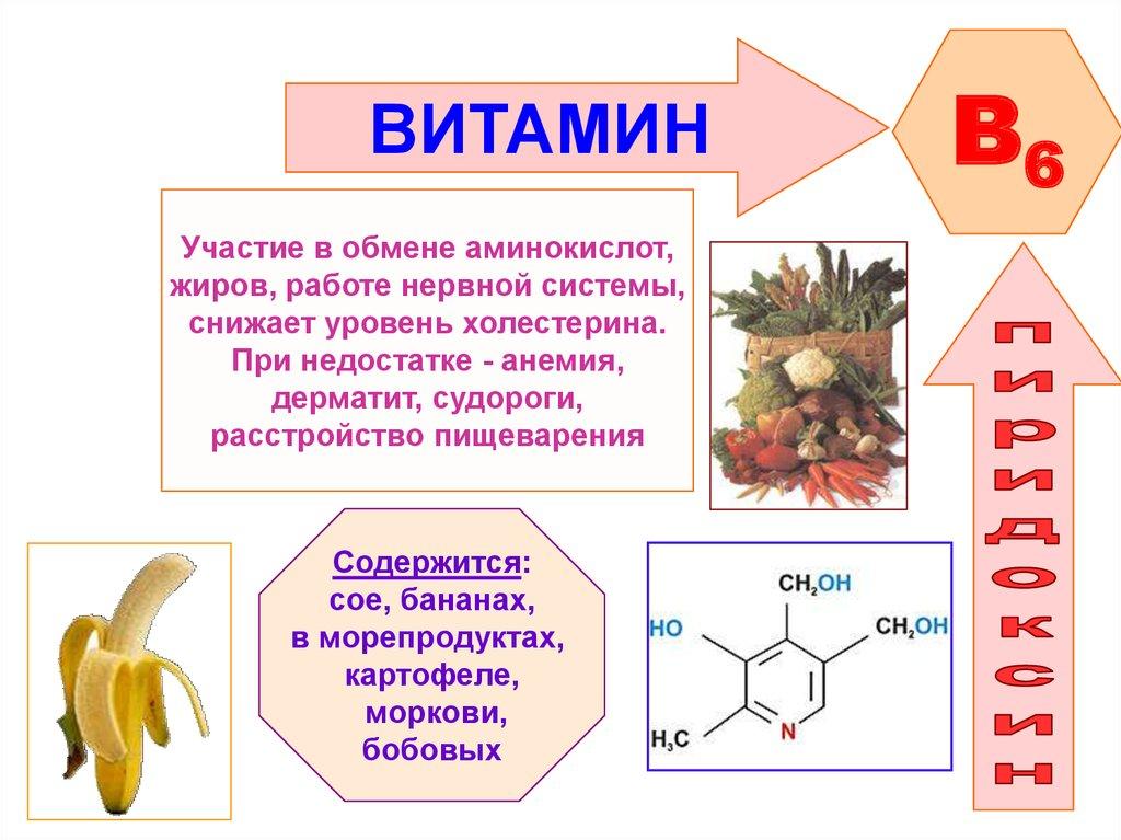 Витамин в6 (пиридоксин) для чего нужен организму, где содержится