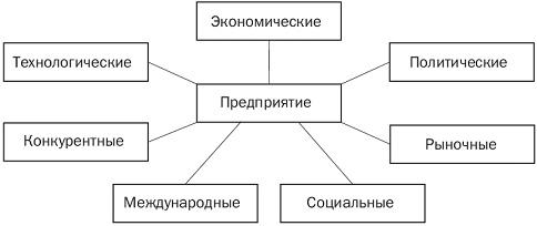 Что такое стратегия? общие определения и основные виды