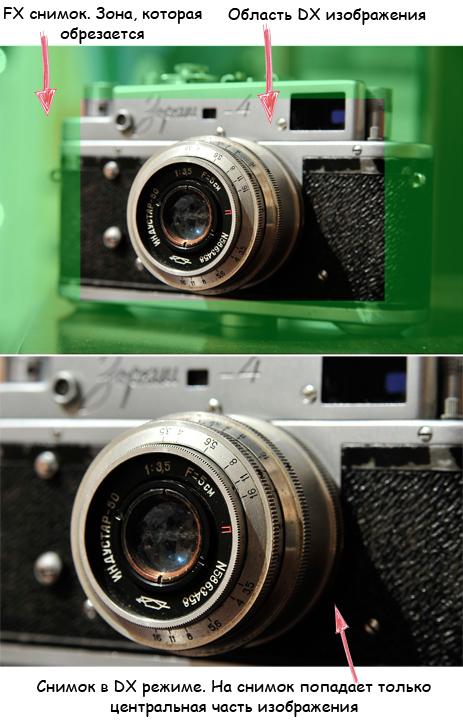 Что такое кроп фактор в фотографии