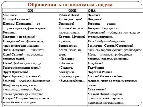 Грамота.ру – справочно-информационный интернет-портал «русский язык»   класс   репетитор онлайн   учебник грамоты: пунктуация