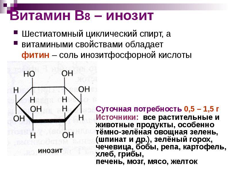 Инозитол — что это такое и как его применять?
