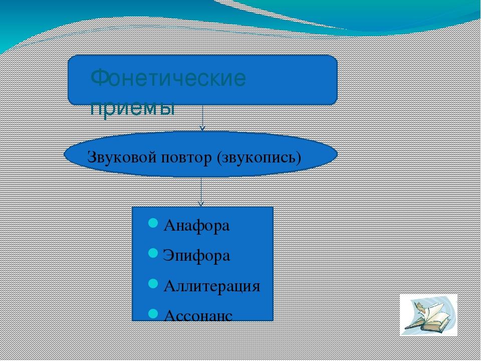Средства художественной выразительности - примеры из литературы и поэзии. - androfon.ru