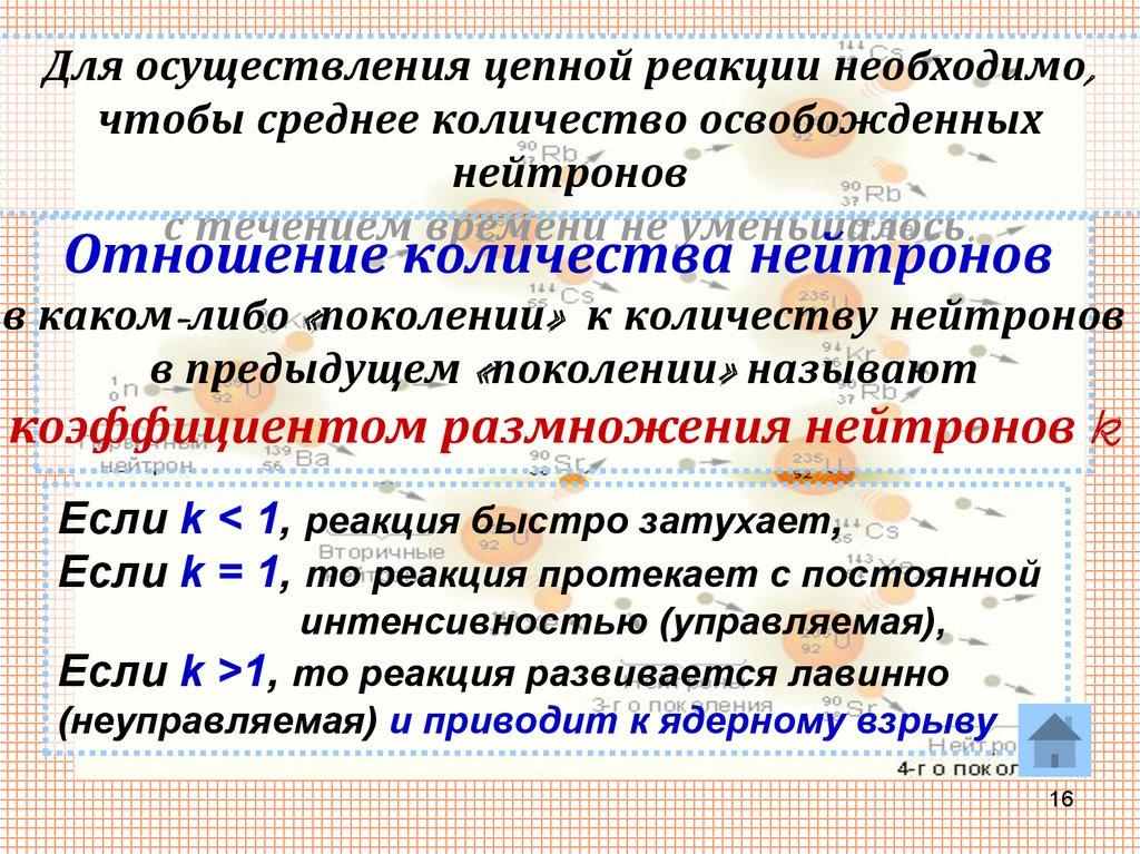 Отзывы о цепной реакции: лохотрон ли программа александра горского