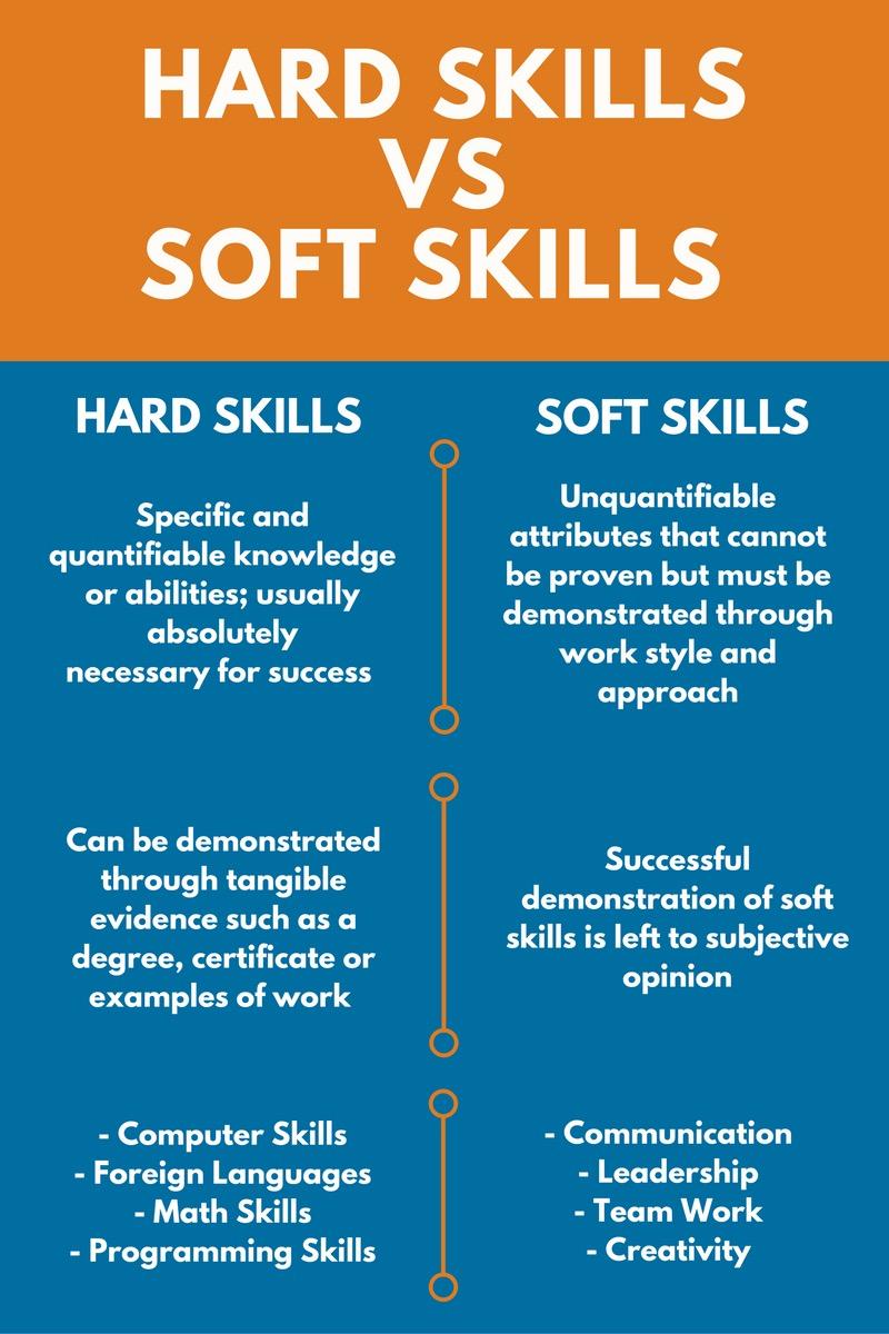 Что такое hard и soft skills? в чем разница? что важнее?