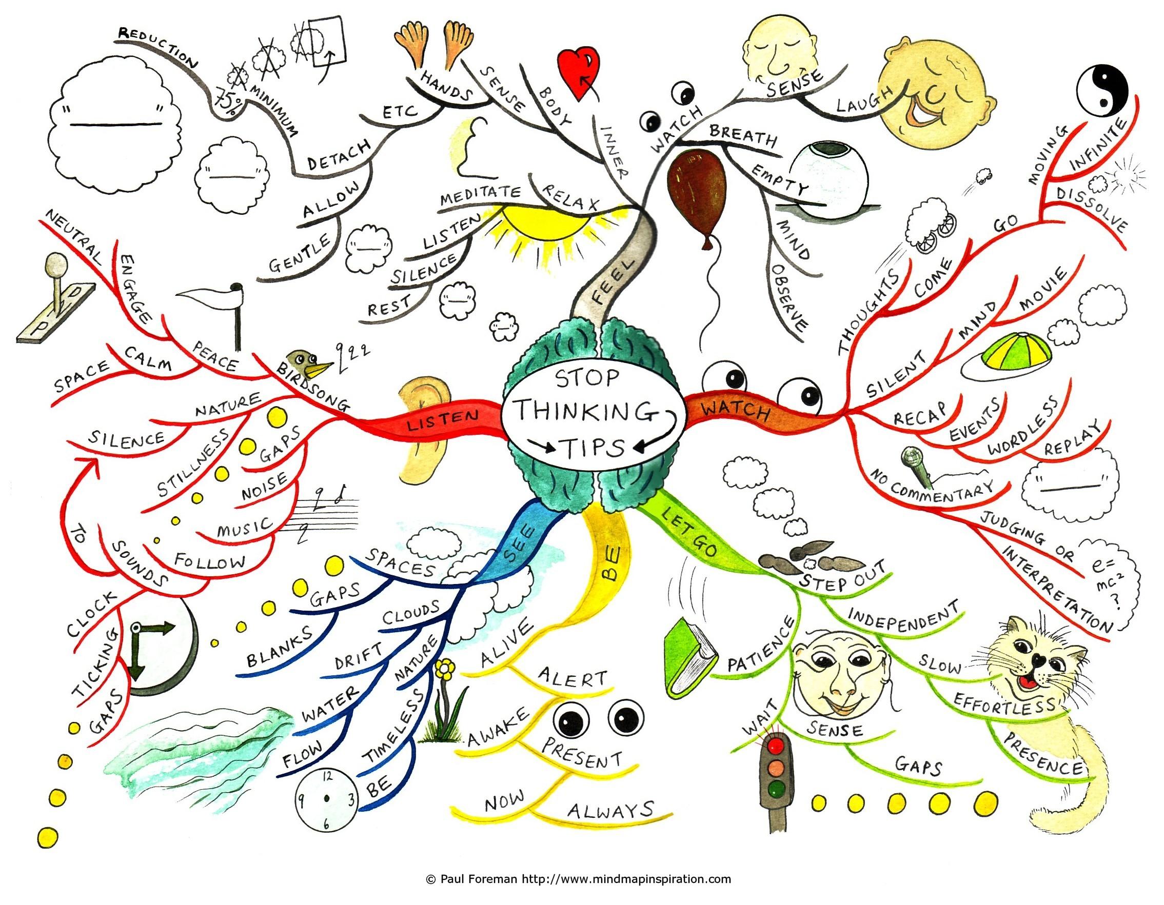 Интеллект-карта  прибыльных ниш