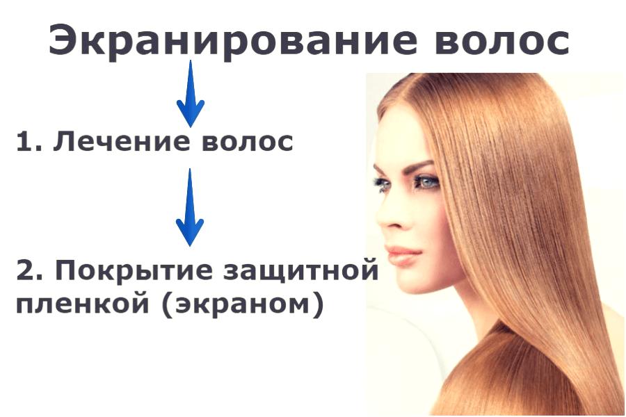 Чем поможет экранирование волос