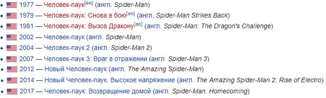 Человек-паук (мультсериал, 1994) — википедия. что такое человек-паук (мультсериал, 1994)