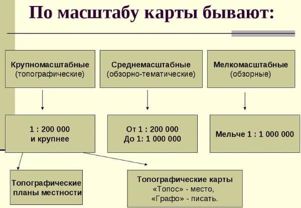 Условные знаки топографических карт (шпаргалка) | без палатки.ру