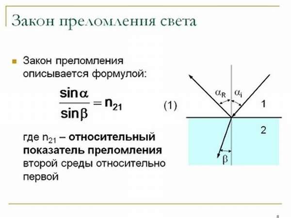Коэффициент преломления википедия
