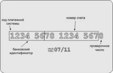 Секретный код для получения перевода в сбербанке что это и куда вводить