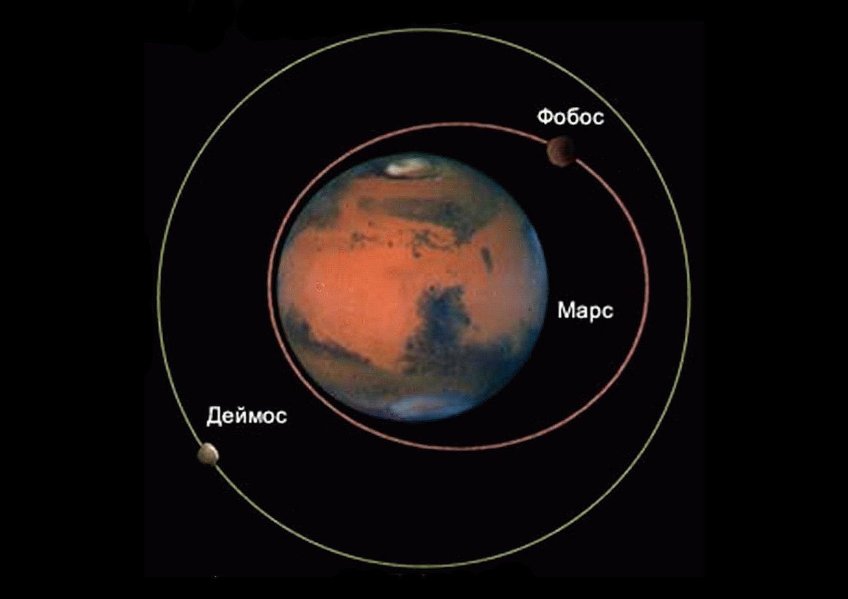 Марс-бросок