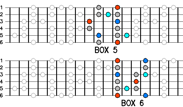 Пентатоника - pentatonic scale - qwe.wiki