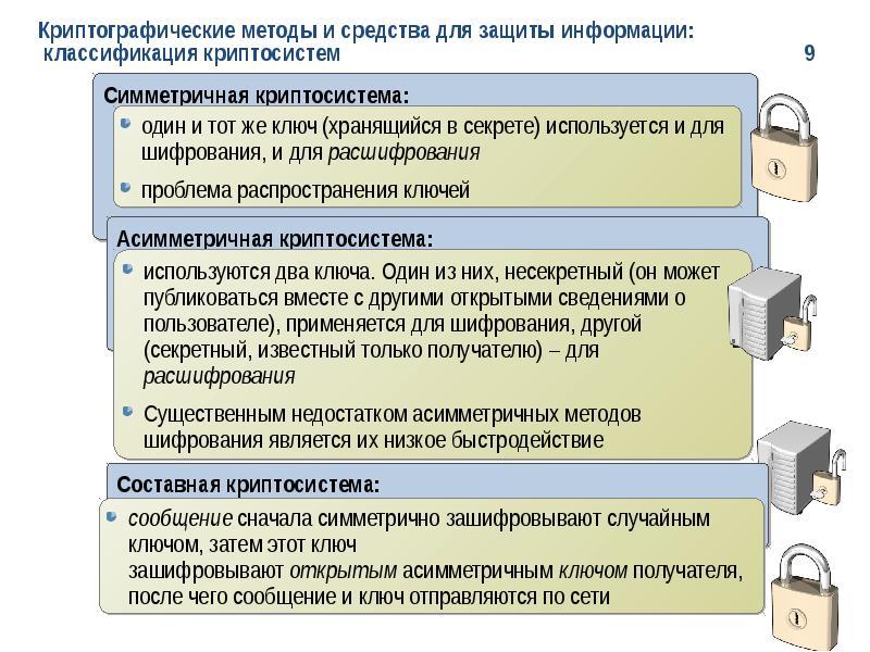 Карта водителя скзи – что это такое, расшифровка