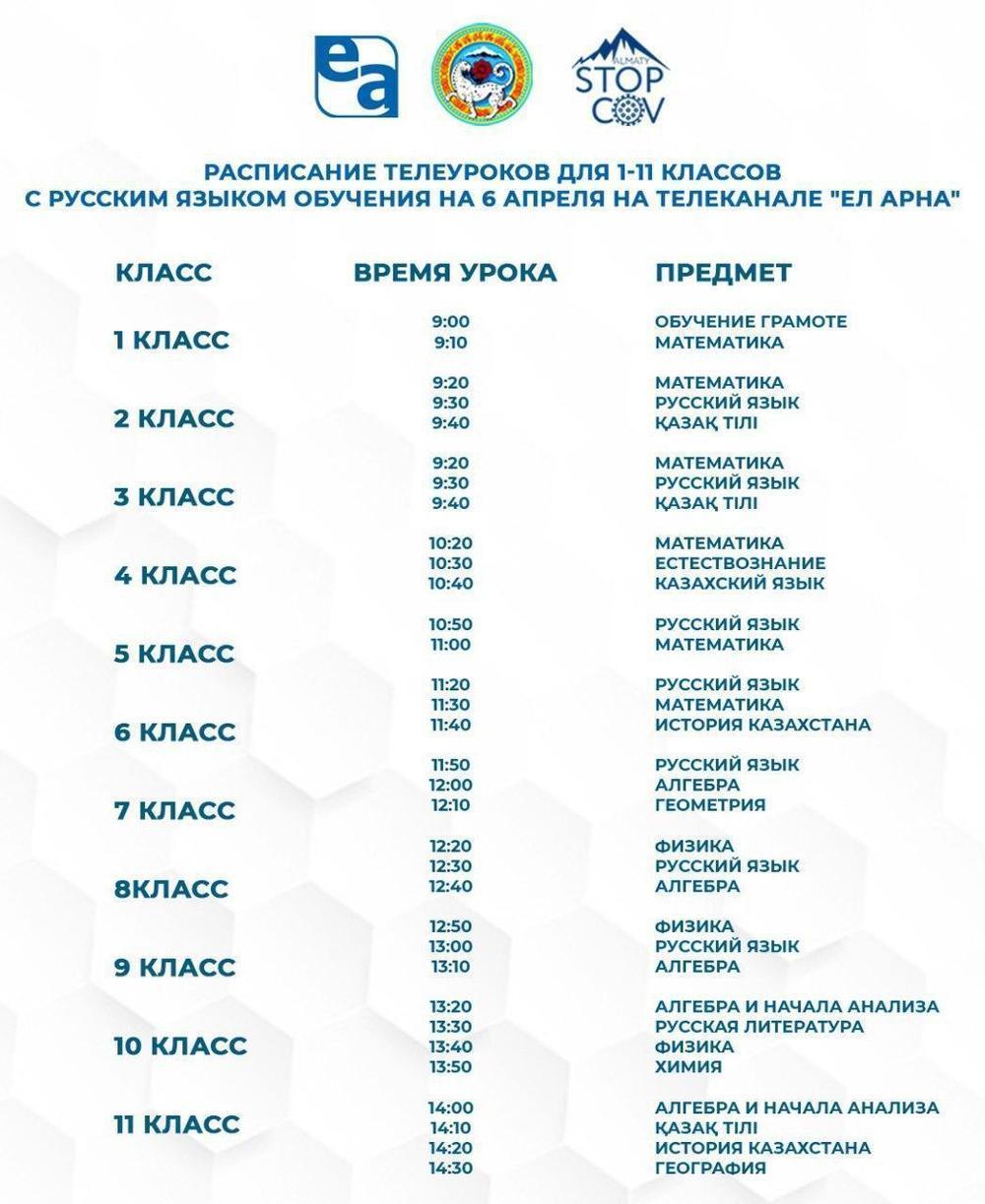 «кунделик»: как развивался казахстанский электронный дневник