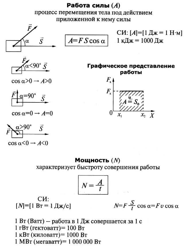 Физика — циклопедия