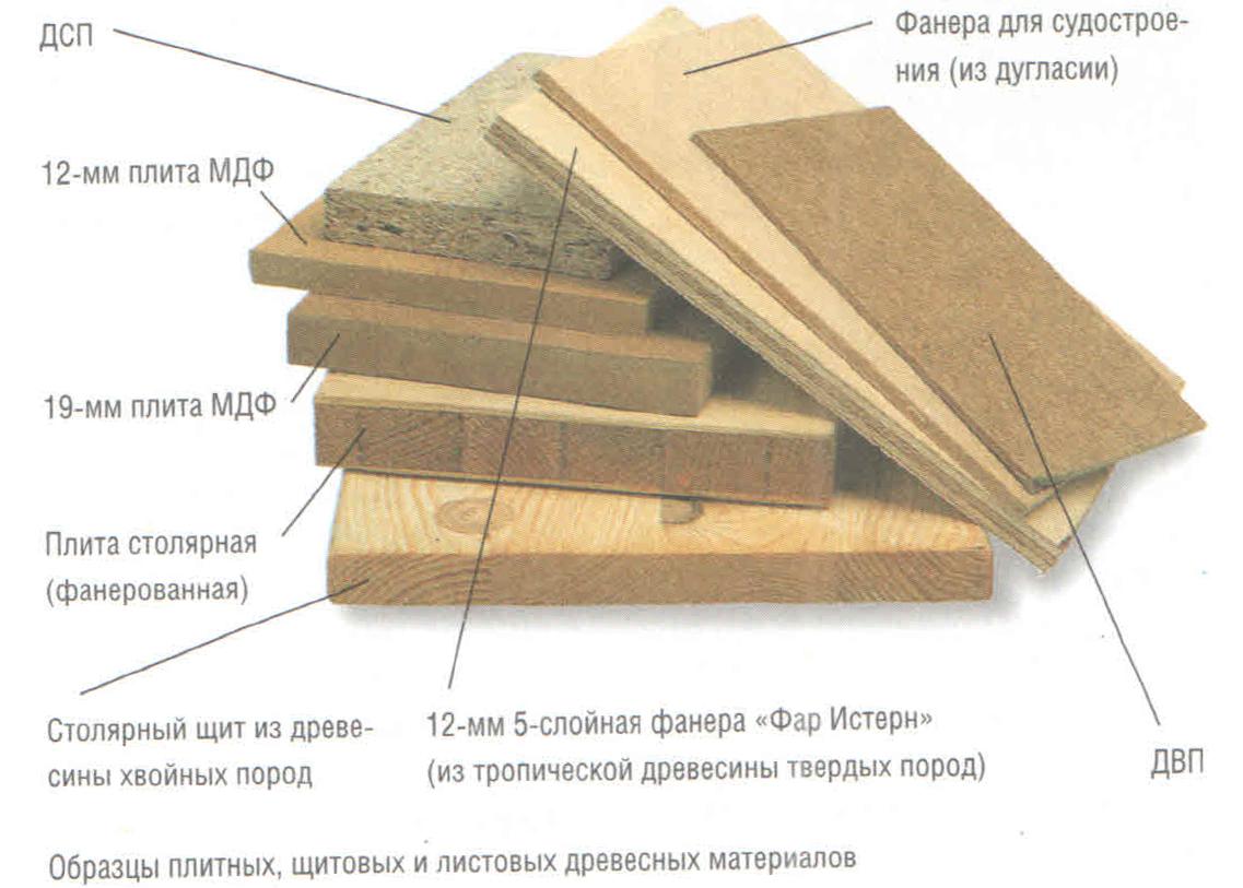 Оргалит, применение в строительстве и отделке.