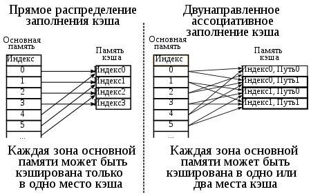 Циклические алгоритмы. полные уроки — гипермаркет знаний