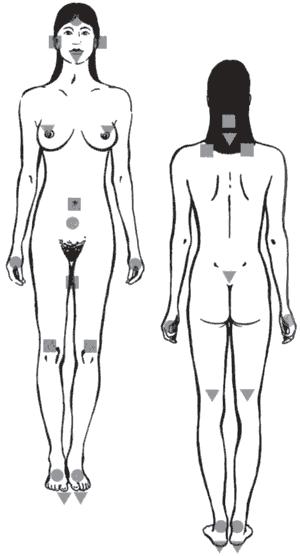 Мужские эрогенные зоны — инструкция для женщин