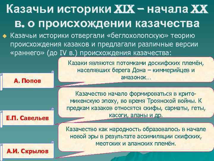 Факты и мифы о происхождении казачества — российская газета