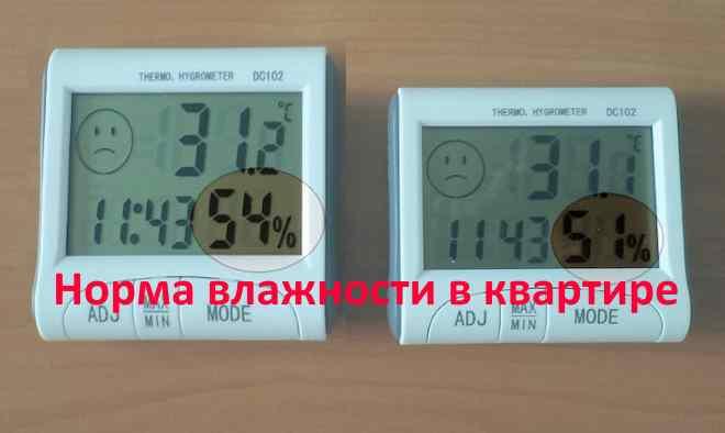 Абсолютная влажность и относительная влажность воздуха - что это