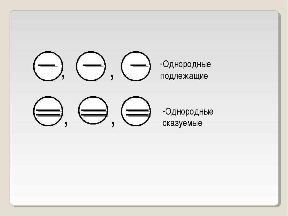 Однородные сказуемые в русском языке (с примерами)