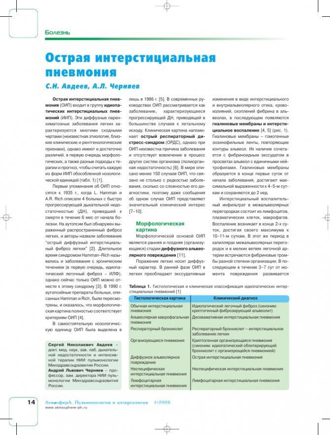 Что такое интерстициальная пневмония, её симптомы и лечение pulmono.ru что такое интерстициальная пневмония, её симптомы и лечение