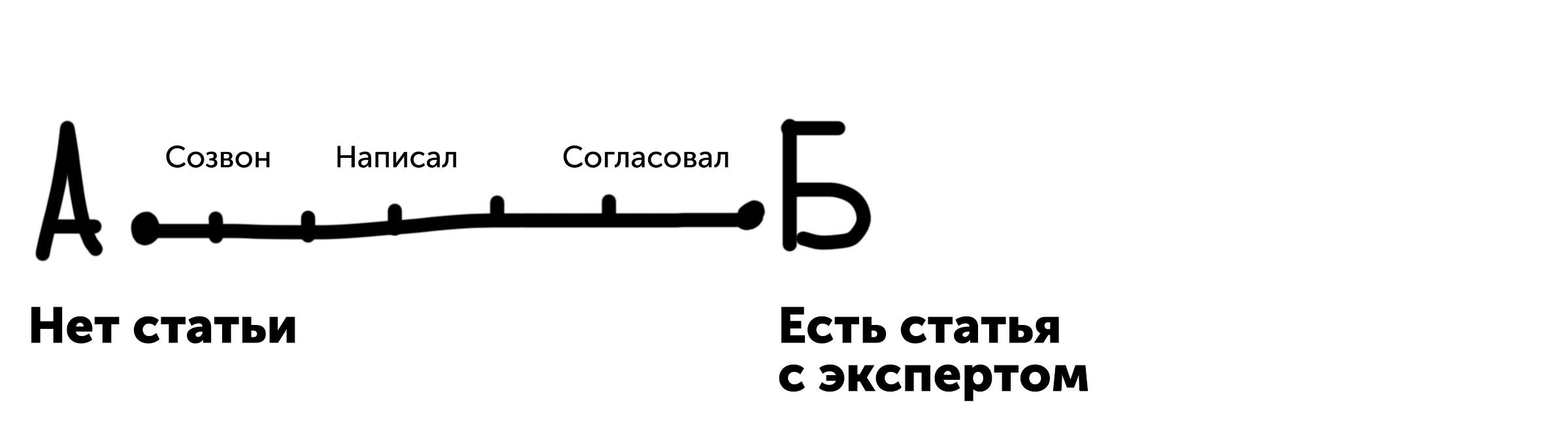 Значение слова «стан»