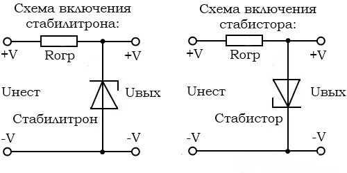 Диод | виды, характеристики, параметры диодов