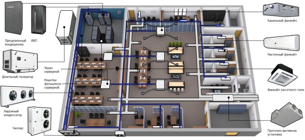 Канальный фанкойл: особенности устройства, преимущества, монтаж